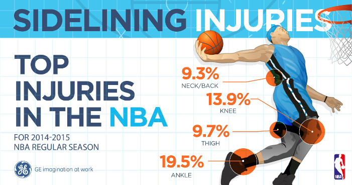 NBA-Top-Injuries-banner
