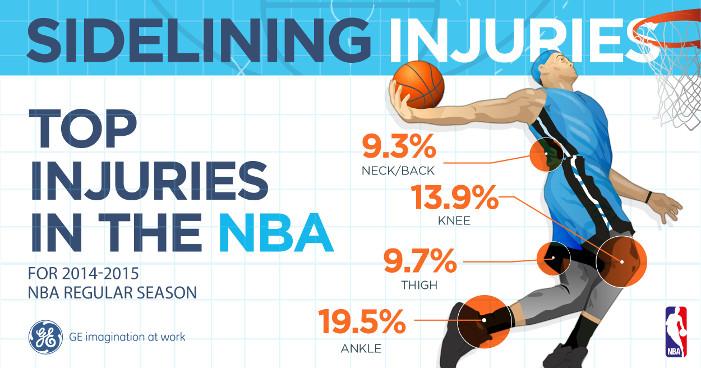 NBA-Top-Injuries-banner