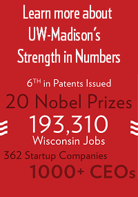 Learn more about UW-Madisons Strength in Numbers